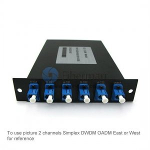 1 channel LGX Module Simplex DWDM OADM East or West
