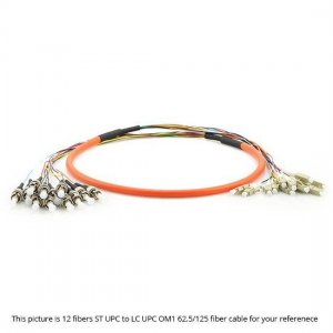 1.5M LC UPC to SC UPC 62.5/125 OM1 Multimode 24 Fiber MultiFiber PreTerminated Cable 0.9mm PVC Jacket