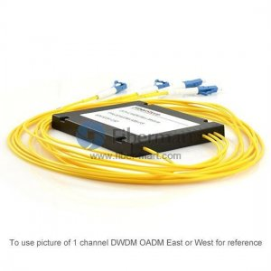 Module Simplex DWDM OADM 1-Canal ABS Pigtailed East-and-West