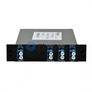 1 channel LGX Module Duplex CWDM OADM East-and-West