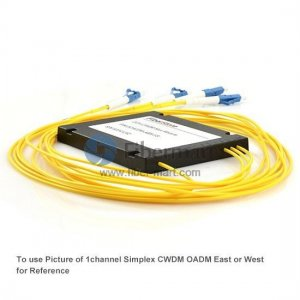 16 channels ABS Pigtailed Module Duplex CWDM OADM East-and-West
