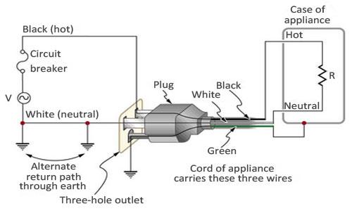 nema l6 20 male to iec60320 c21 female 14 3 awg 250v 15a sjt rh fiber mart com nema 5-15r receptacle wiring nema 5-15p wiring