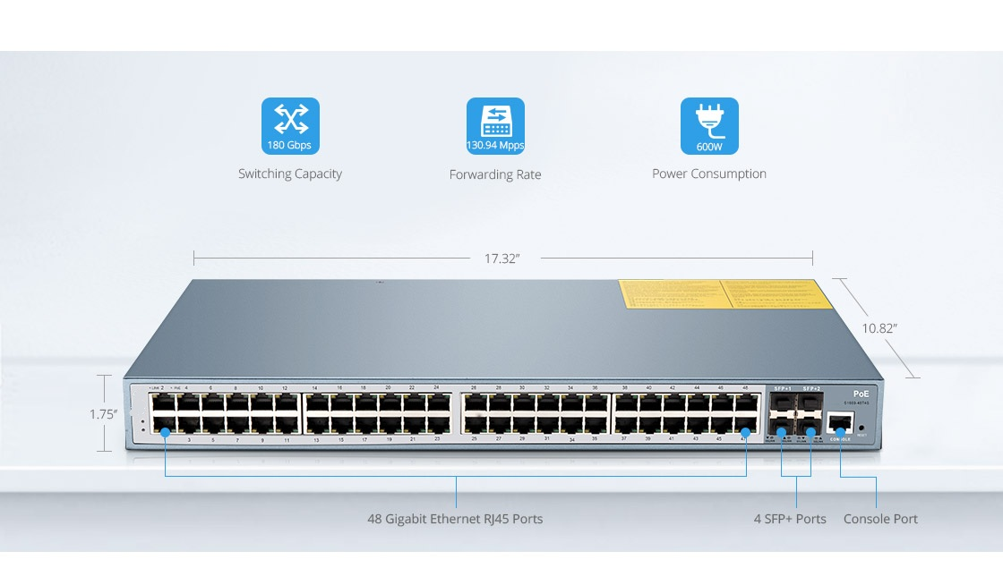 1G Switches Cost-effective & Efficient PoE+ Solution for SMB