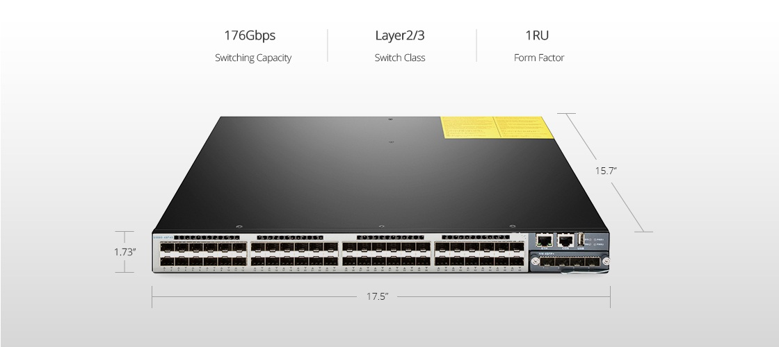 10G Switches 1Gb Access Layer Switch