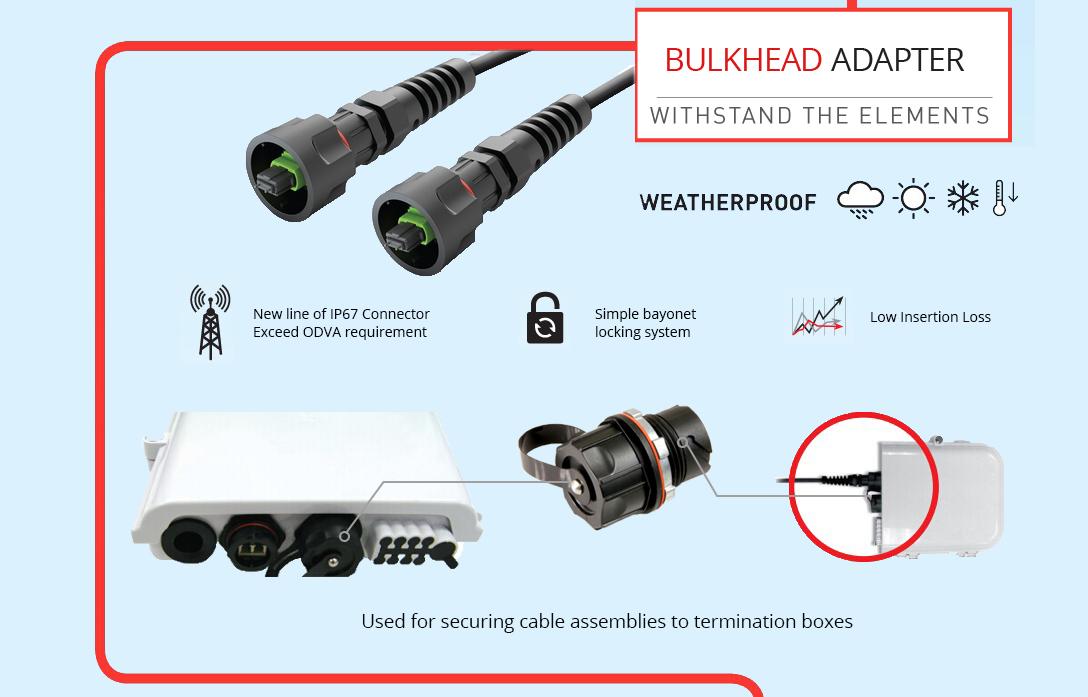 IP67 MPO Bulkhead Adapter with Dust Cap