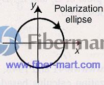 polarization-coordinate-system3