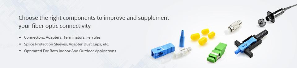 Fiber Optic Connector Tutorial :